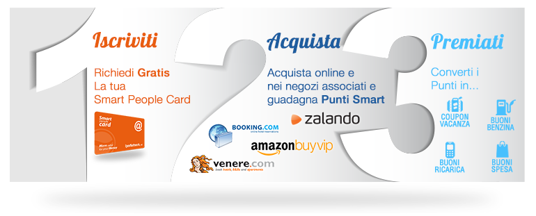 Scopri la Smart People Card - Iscriviti a IperNetwork.net